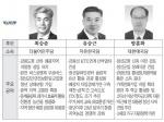 6.13 지선 - 정선군수 후보 공약점검