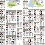 [민선7기 - 새로운 강원] 당선자 득표 현황
