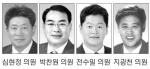 """"""" 동계유스올림픽·아시안게임 유치계획 철저"""""""