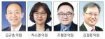 """""""평화지역 충분히 투자하고 기다려야 경제효과 기대"""""""