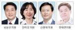 """""""대북사업 선점 구체적 계획·기금관리 상황 점검"""""""