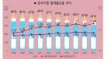 [아이 낳고 키우기 좋은 마을의 비밀] 6. '육아왕국' 꿈꾸는 일본 돗토리현Ⅰ