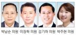 """""""주민참여예산제도 홍보 강화를"""""""