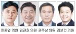 """"""" 춘천 유치 기업 사후관리·지원 철저히"""""""