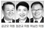 """""""관광사업 추진때 사업선정 신중 기해야"""""""