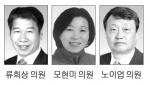 """""""저소득 주거급여지원 만전기해야"""""""