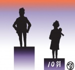성 불평등지수