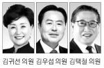 """""""양양 전통시장 주차장 확보 대책을"""""""