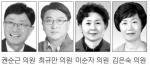 """""""민선 7기 BI 교체 예산투입 최소화"""""""