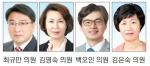"""""""파크골프장 하천 유실, 혈세 낭비"""""""