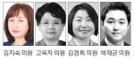 """""""유명무실 위원회 개혁 시민참여 확대를"""""""