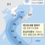 중형급 태풍 '콩레이' 6∼7일 영동권 영향 예상