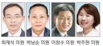 """""""지역 도로개설 사업 투명성 제고"""""""