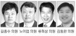 """"""" 동서고속철 지역 특성화 전략 구상을"""""""