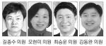"""""""도로 인접 빈집 정비 사고위험 줄여야"""""""