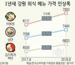 비빔밥·삼겹살 등 외식비 상승
