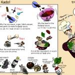 [K-water 인제영어마을] 요리만화로 배우는 영어 (39)