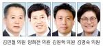 """""""유명무실 위원회 효율운영 방안 마련을"""""""
