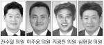 """""""평창보건의료원 이용자 감소 심각"""""""