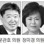 """""""농산물 가공제품 개발·판로확대 강화를"""""""