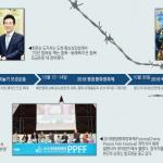 '평화올림픽에서 한반도 번영까지' 평화의 울림