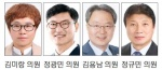 """""""소셜네트워크 활용 시민소통 강화해야"""""""