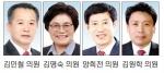 """""""강원도형 일자리 안심공제 지원 홍보 강화"""""""