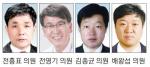 """""""강원랜드복지재단사업 군민 혜택 확대해야"""""""