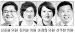 """""""국제교류 활성화 대안,군 실익 챙겨야"""""""