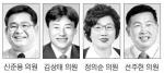 """""""영월농공단지 내 방치된 그린에코 폐기물 3만t 처리안 모색"""""""