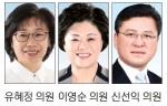 """""""건전재정 운영 통해 예산운영 효율화 해야"""""""