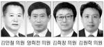 """""""마을지원사업 형평성 갖도록 기준 강화"""""""