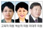 """""""공공조형물 설치 조례 재고해야"""""""