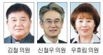 """""""서민 임대아파트 신축 검토"""""""