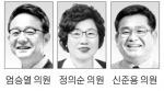 """""""영월의 노래 홍보대책 마련"""""""