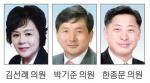 """""""수공예품 전문가 양성 필요"""""""