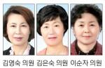 """""""인재육성관 보고서 허술"""""""
