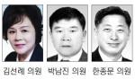 """""""자투리땅 매각으로 재원 확보"""""""