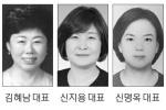 김혜남·신지용·신명옥 대표 도지사상 수상