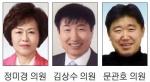 """""""만성질환 원격진료 적극 홍보"""""""