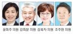 """""""소상공인 지원예산 늘려야"""""""