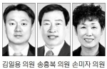 """""""기업유치 관련 예산 증액, 유치 활성화"""""""