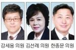 """""""평화지역 거점 숙박업소 육성해야"""""""