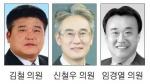 """""""동서고속철 양구역사 인근 개발용역 예산 재검토해야"""""""