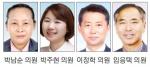 """""""남북협력 대비 동북아 허브 기반 조성해야"""""""