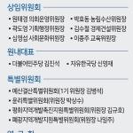 민주당 다수 의회 출범 초선·여성의원 역대 최다