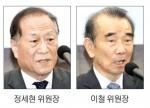 """""""동해북부선, 무한한 잠재력 보유한 노선"""""""