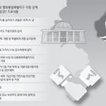 남북교류 중심지 도약, 특별법 조기제정이 첫걸음