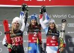 블로바, 월드컵 여자알파인 평행회전 우승