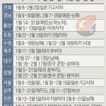 K리그 구단 동계훈련 돌입